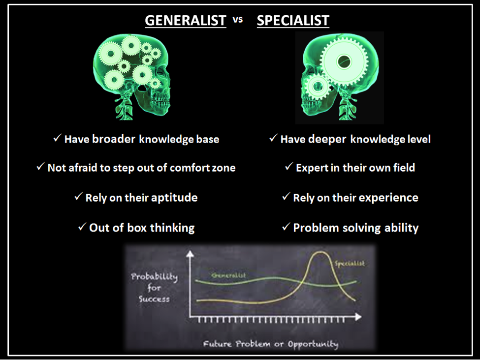 Generalists Or Specialists